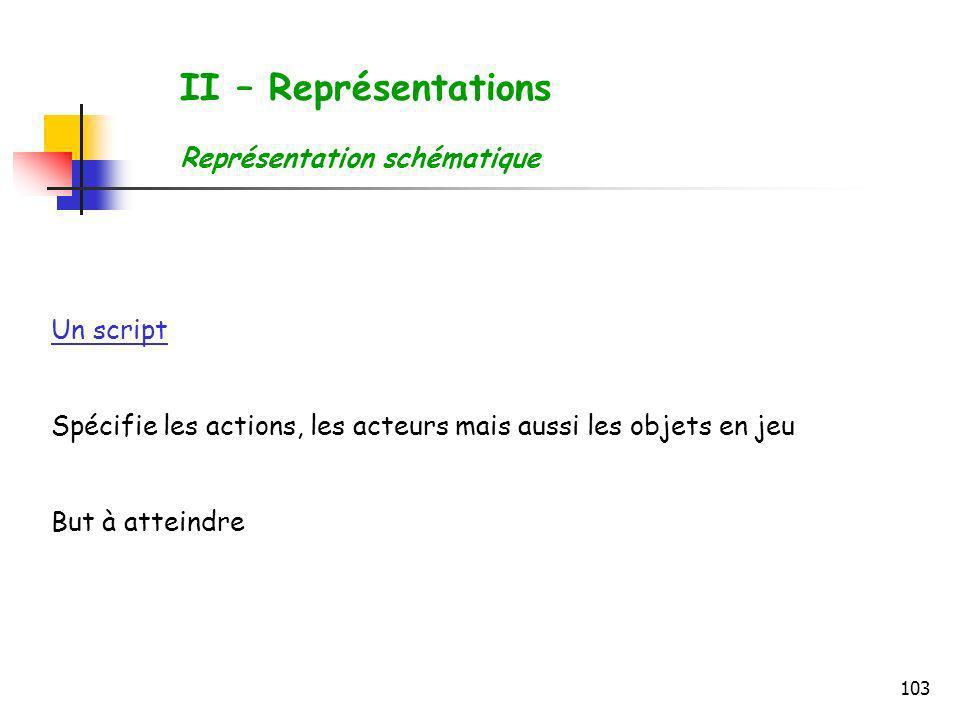 II – Représentations Représentation schématique Un script