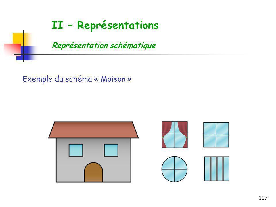 Exemple du schéma « Maison »