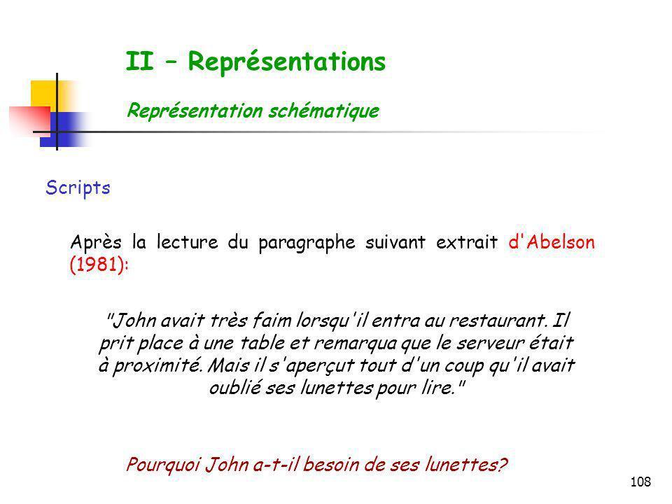 II – Représentations Représentation schématique Scripts