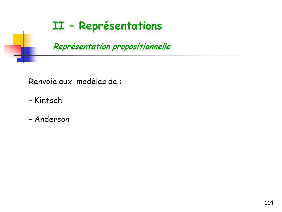II – Représentations Représentation propositionnelle