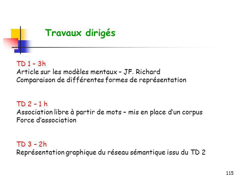 Travaux dirigés TD 1 – 3h. Article sur les modèles mentaux – JF. Richard. Comparaison de différentes formes de représentation.