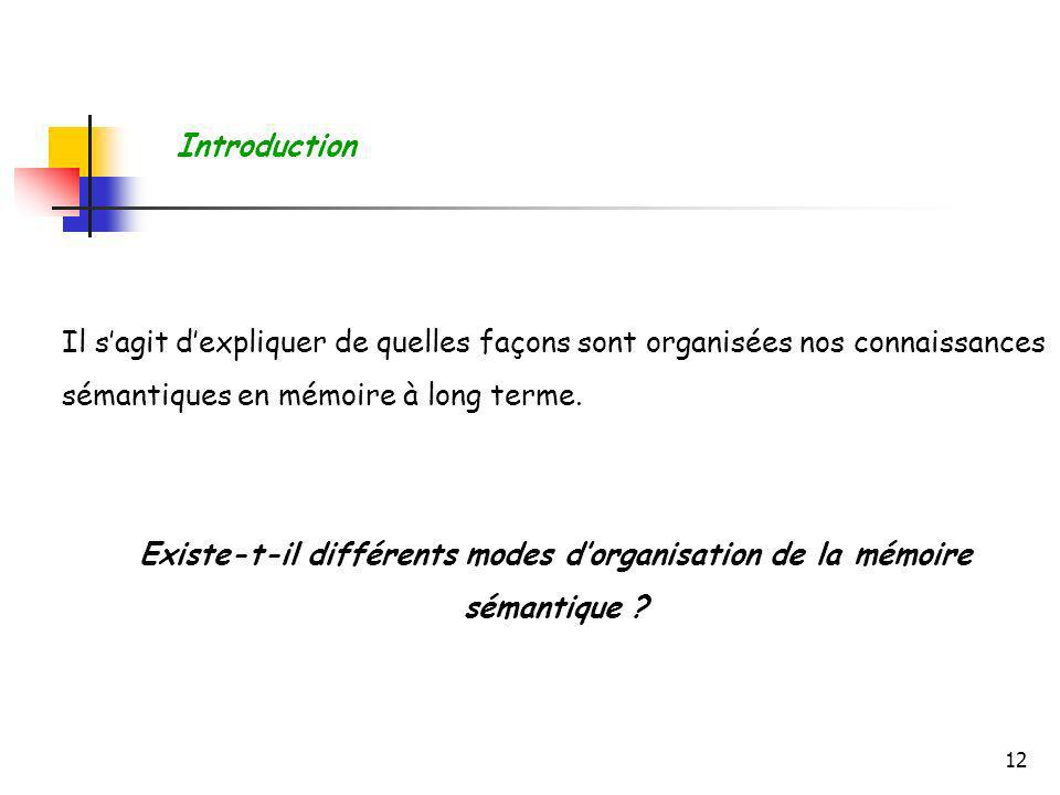Existe-t-il différents modes d'organisation de la mémoire sémantique