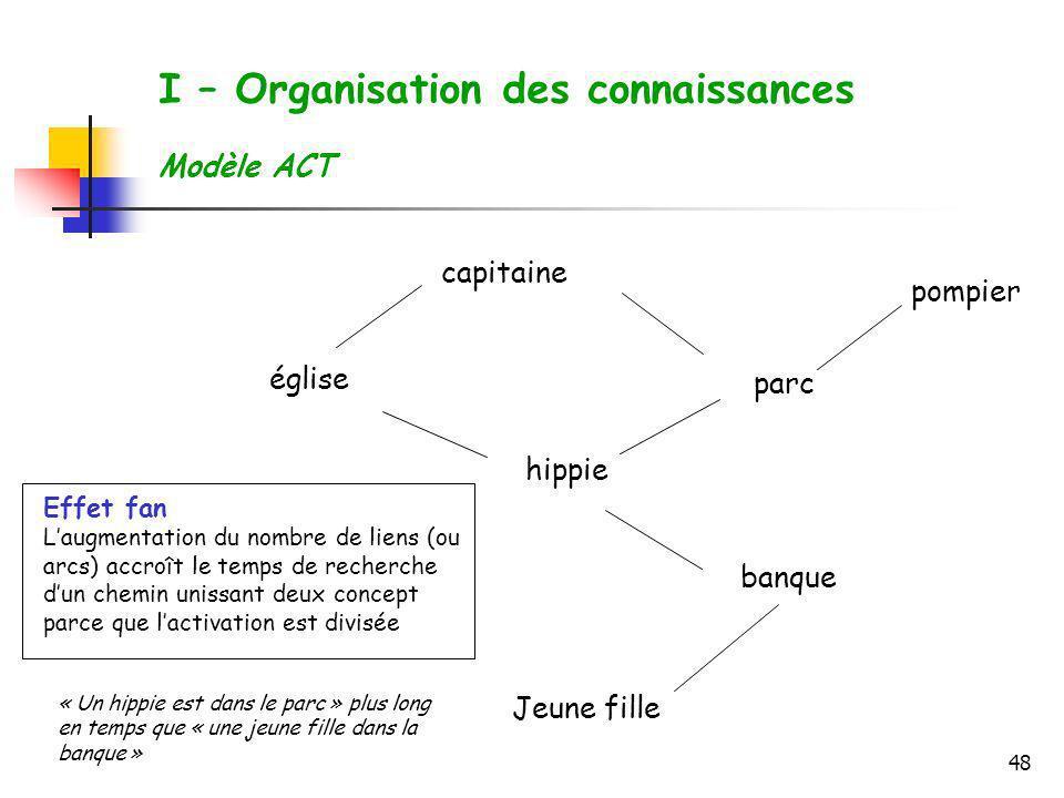 I – Organisation des connaissances