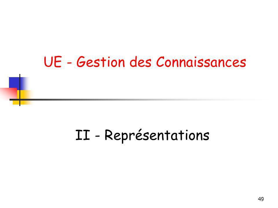 UE - Gestion des Connaissances