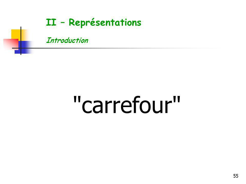 II – Représentations Introduction carrefour