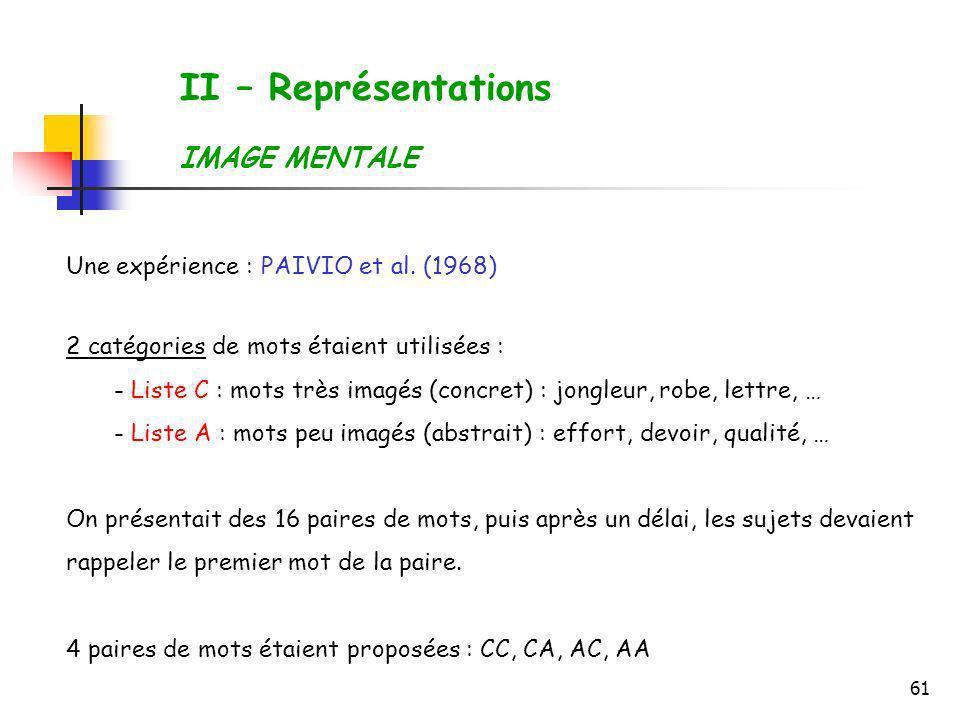 II – Représentations IMAGE MENTALE