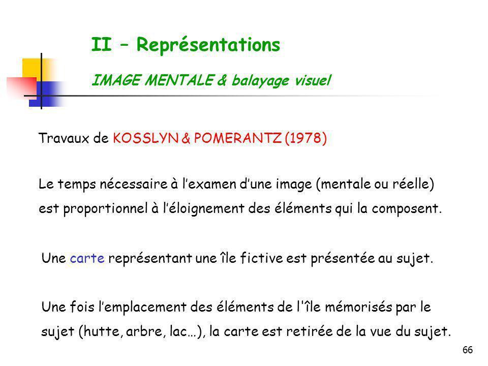 II – Représentations IMAGE MENTALE & balayage visuel
