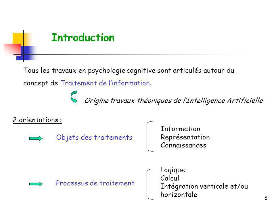 Introduction Tous les travaux en psychologie cognitive sont articulés autour du concept de Traitement de l'information.