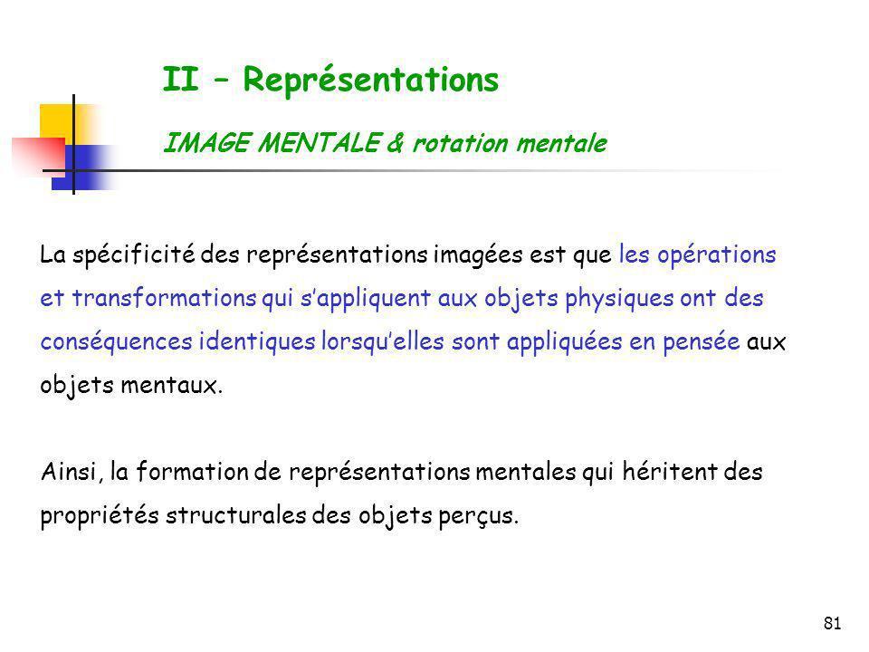 II – Représentations IMAGE MENTALE & rotation mentale