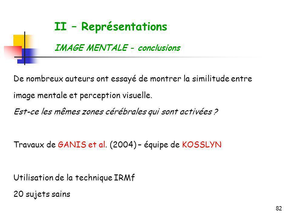 II – Représentations IMAGE MENTALE - conclusions