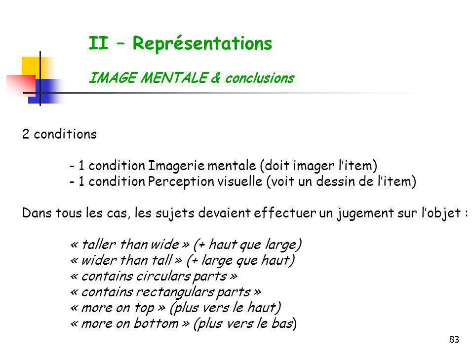 II – Représentations IMAGE MENTALE & conclusions 2 conditions