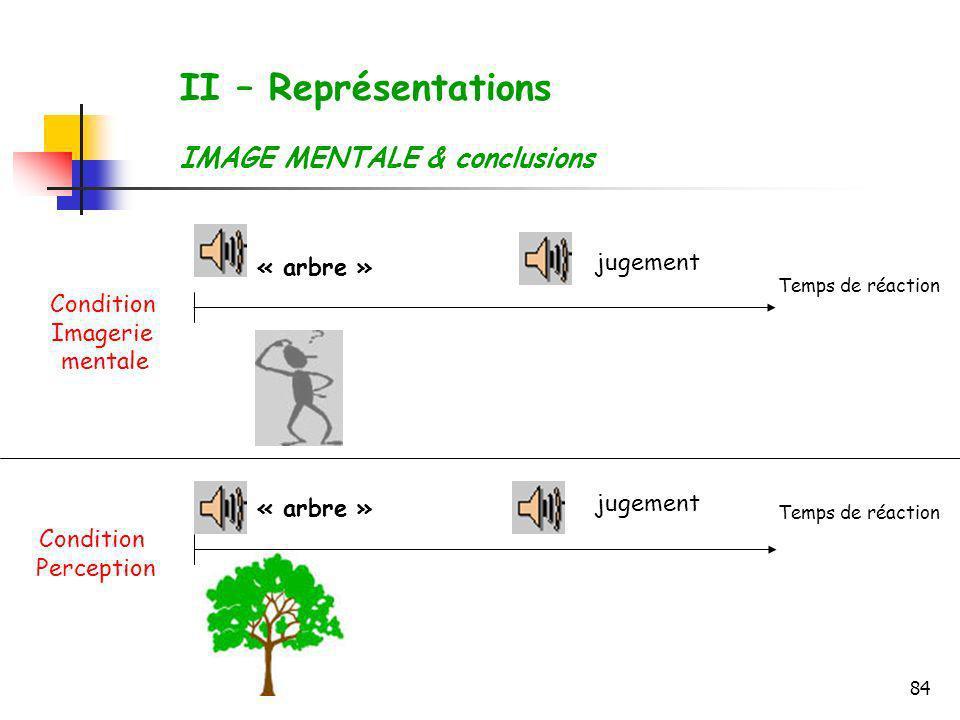 II – Représentations IMAGE MENTALE & conclusions jugement « arbre »