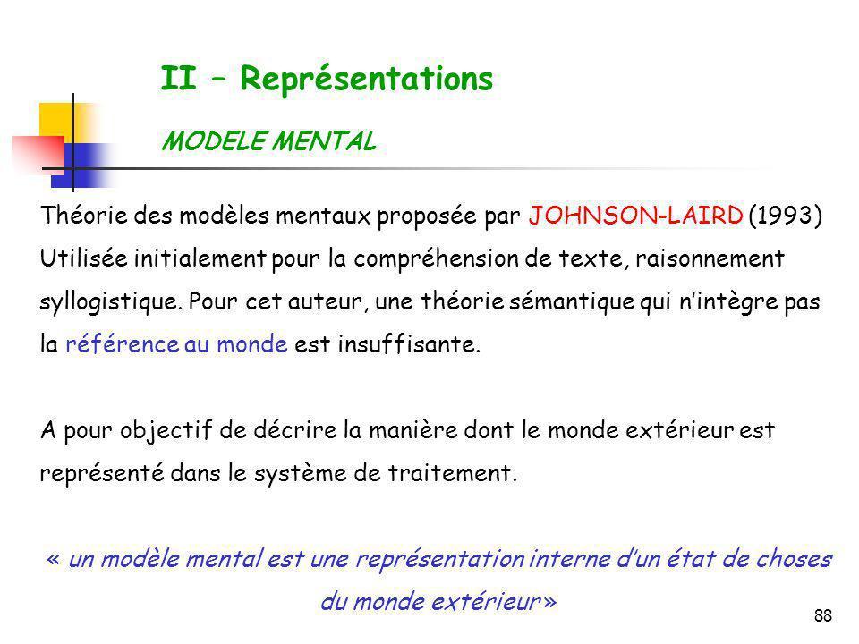II – Représentations MODELE MENTAL