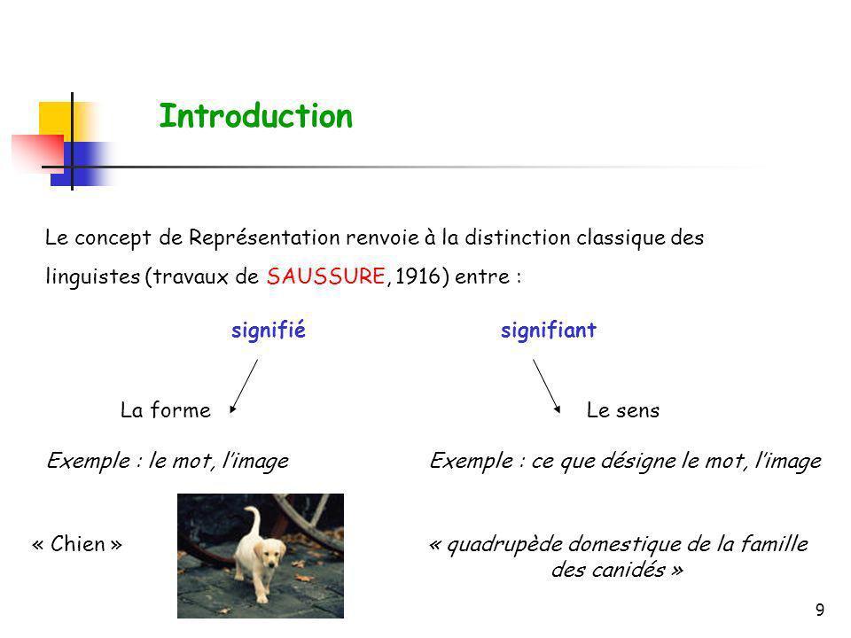 Introduction Le concept de Représentation renvoie à la distinction classique des linguistes (travaux de SAUSSURE, 1916) entre :