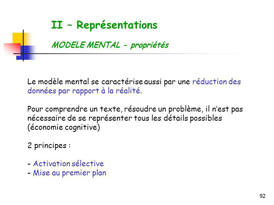 II – Représentations MODELE MENTAL - propriétés