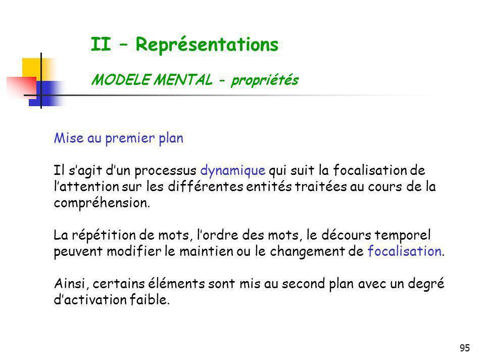 II – Représentations MODELE MENTAL - propriétés Mise au premier plan