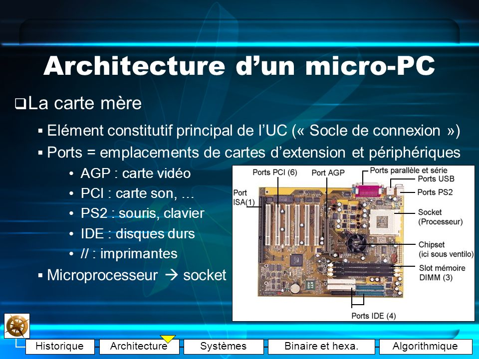 Architecture d'un micro-PC