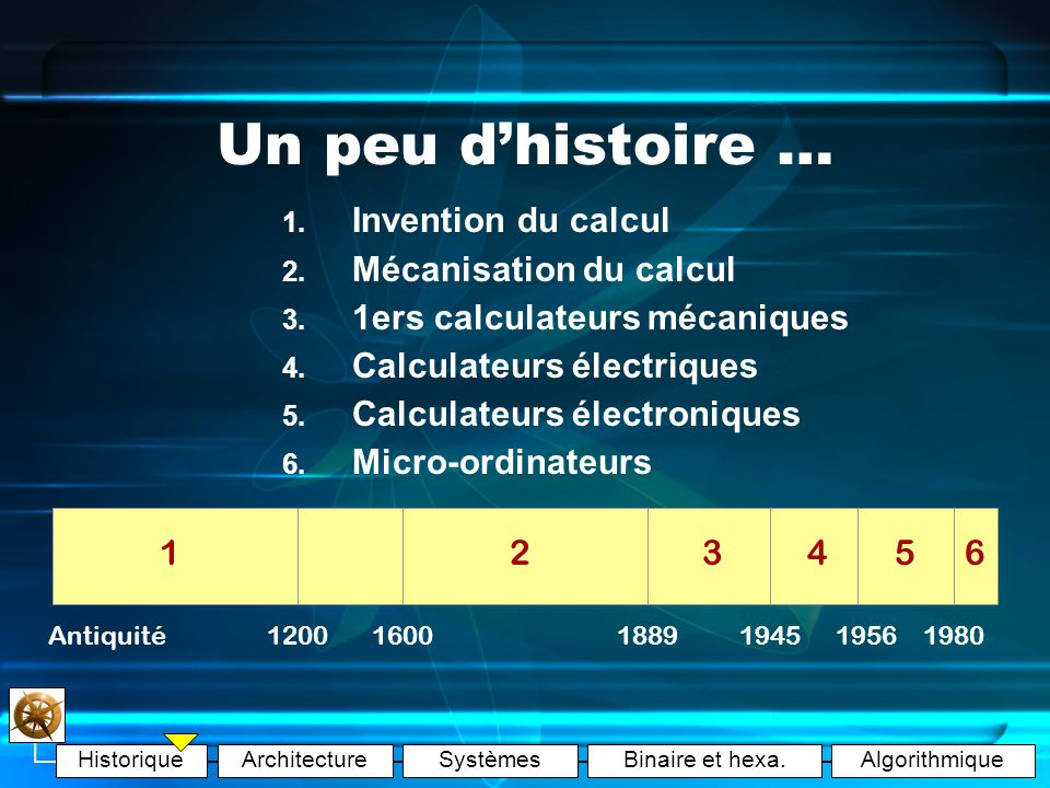 Un peu d'histoire … Invention du calcul Mécanisation du calcul