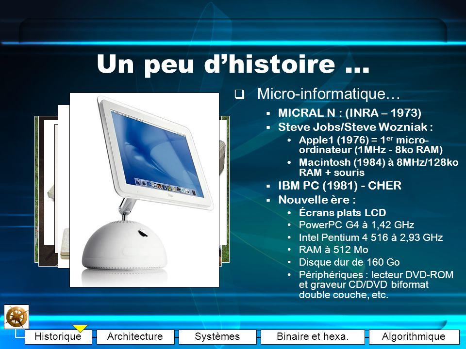 Un peu d'histoire … Micro-informatique… MICRAL N : (INRA – 1973)