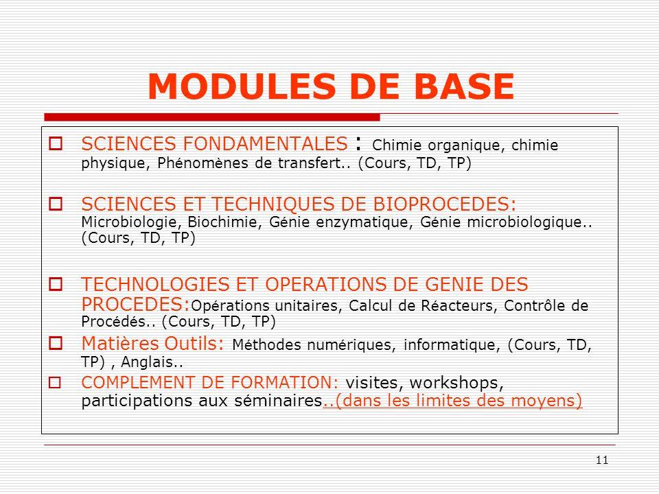 MODULES DE BASE SCIENCES FONDAMENTALES : Chimie organique, chimie physique, Phénomènes de transfert.. (Cours, TD, TP)