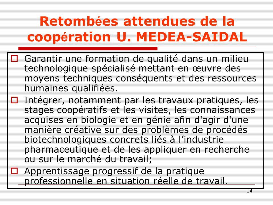 Retombées attendues de la coopération U. MEDEA-SAIDAL