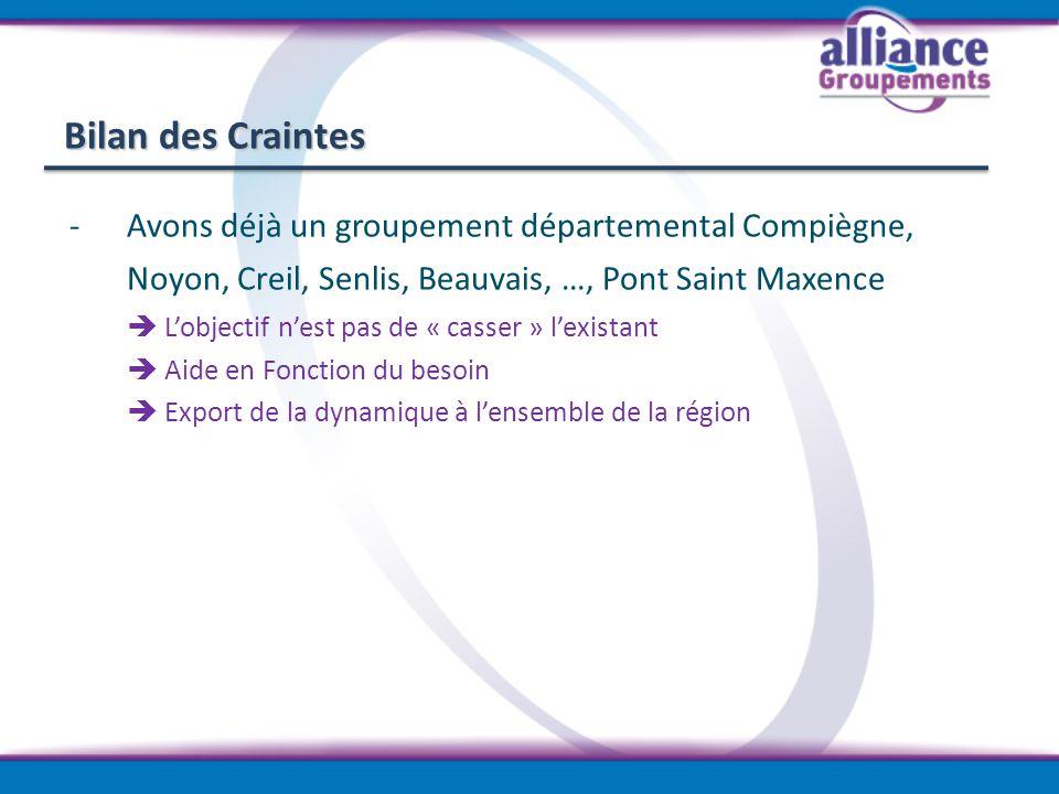 Bilan des Craintes Avons déjà un groupement départemental Compiègne, Noyon, Creil, Senlis, Beauvais, …, Pont Saint Maxence.