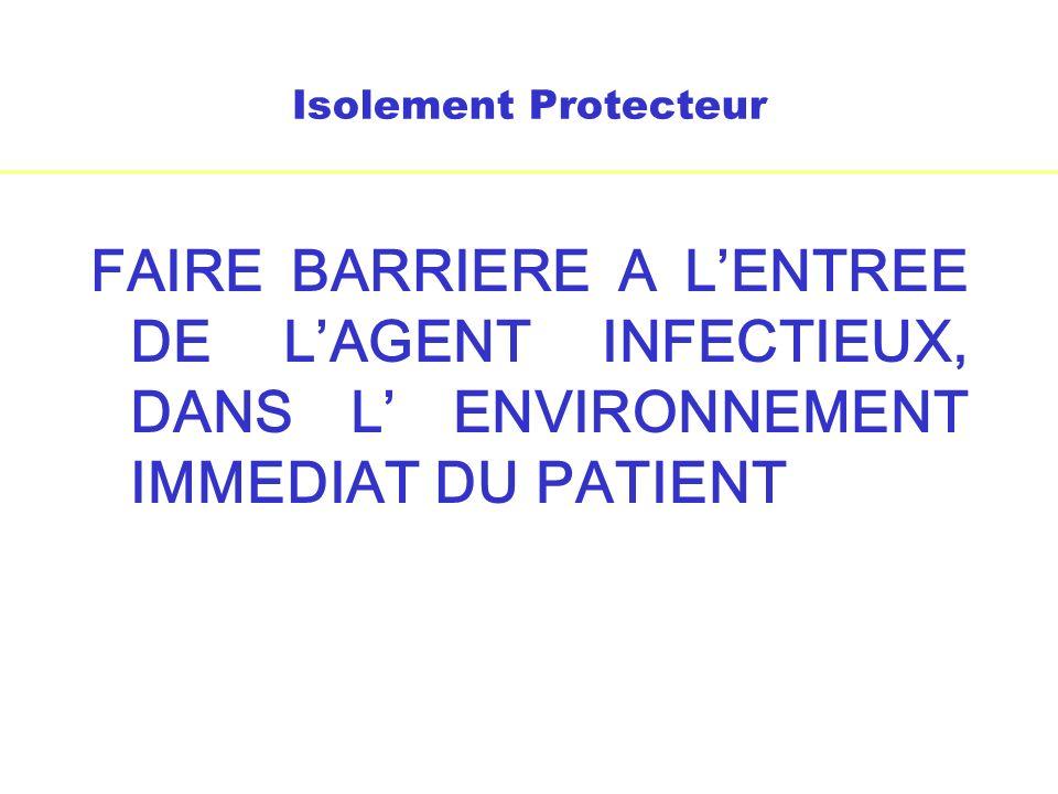 Isolement ProtecteurFAIRE BARRIERE A L'ENTREE DE L'AGENT INFECTIEUX, DANS L' ENVIRONNEMENT IMMEDIAT DU PATIENT.