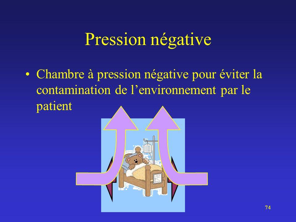 Pression négativeChambre à pression négative pour éviter la contamination de l'environnement par le patient.
