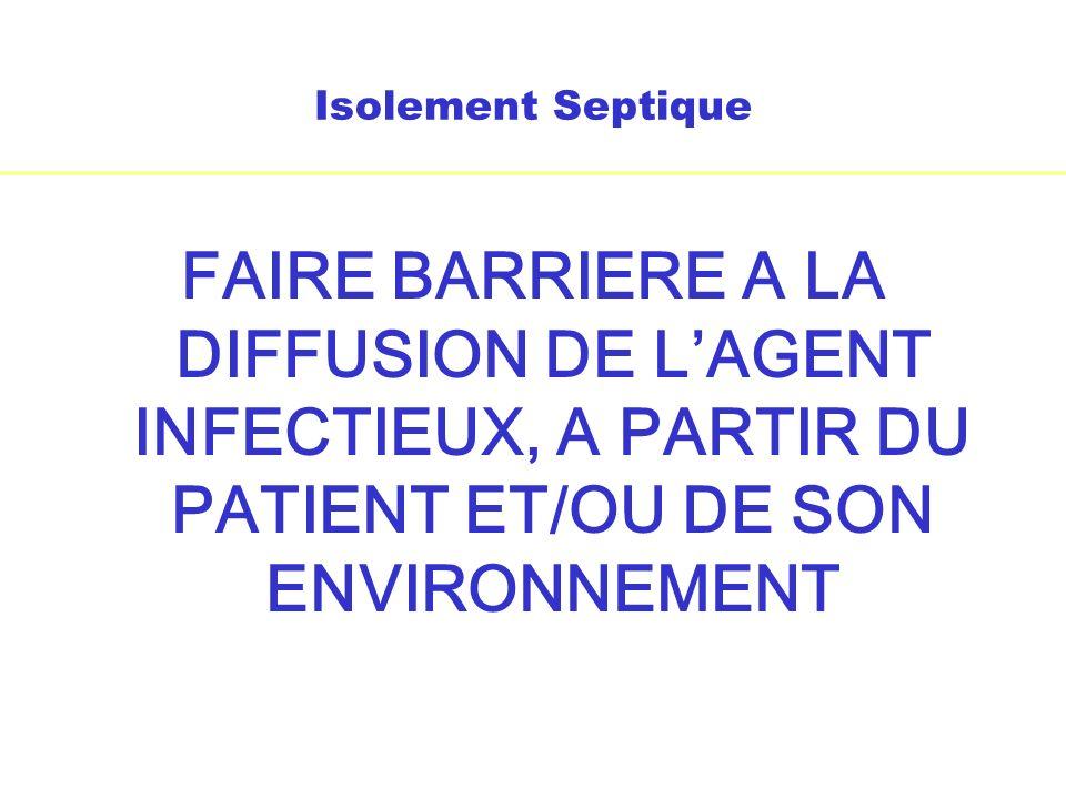 Isolement SeptiqueFAIRE BARRIERE A LA DIFFUSION DE L'AGENT INFECTIEUX, A PARTIR DU PATIENT ET/OU DE SON ENVIRONNEMENT.