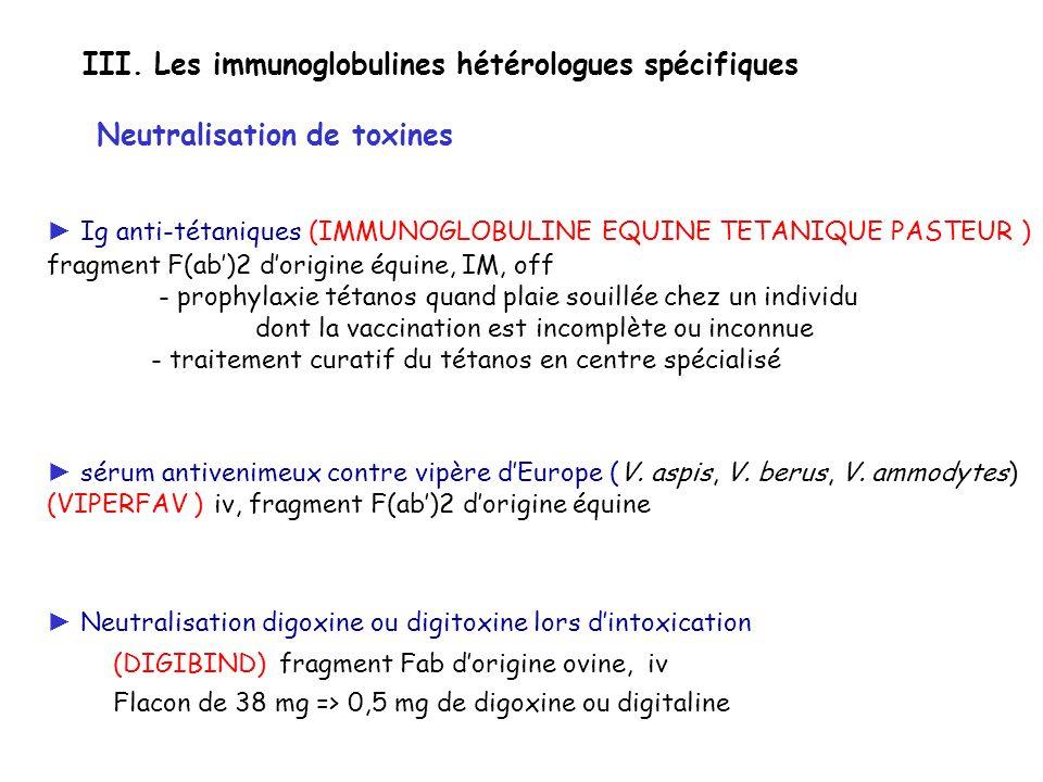 ► Neutralisation digoxine ou digitoxine lors d'intoxication