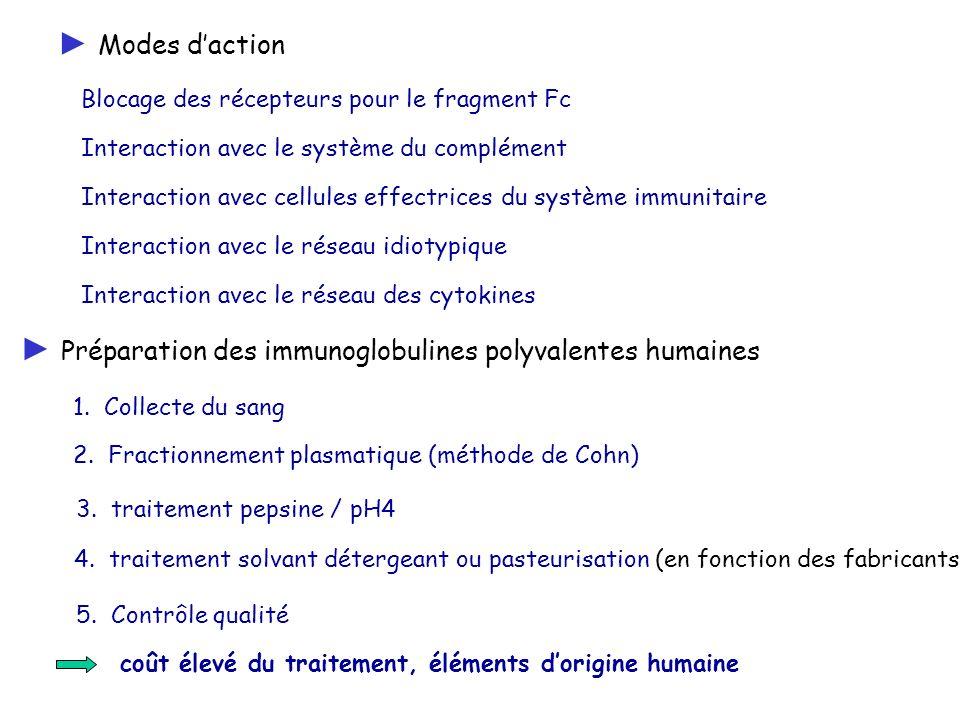 ► Préparation des immunoglobulines polyvalentes humaines