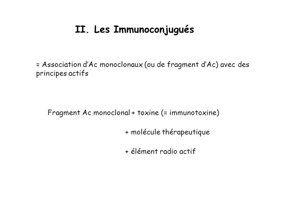 II. Les Immunoconjugués