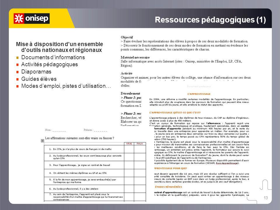 Ressources pédagogiques (1)