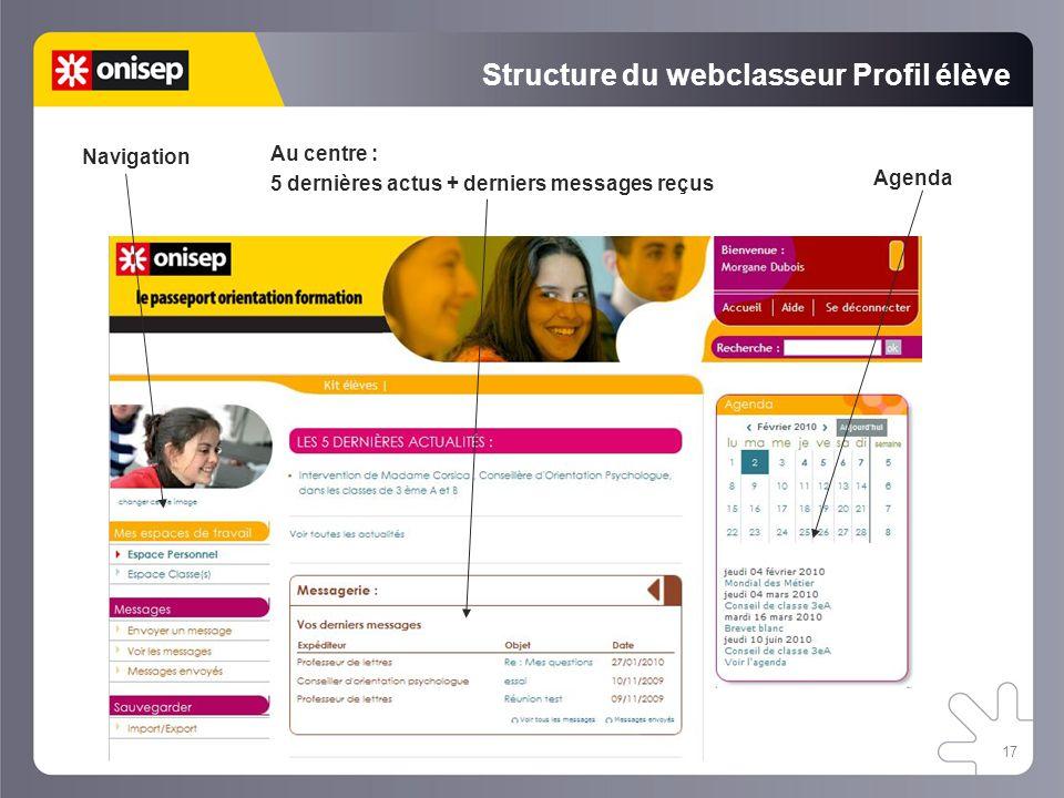 Structure du webclasseur Profil élève