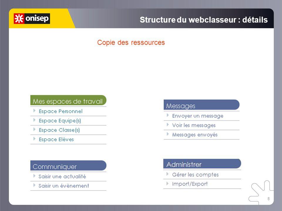 Structure du webclasseur : détails