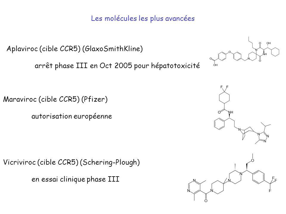 Les molécules les plus avancées