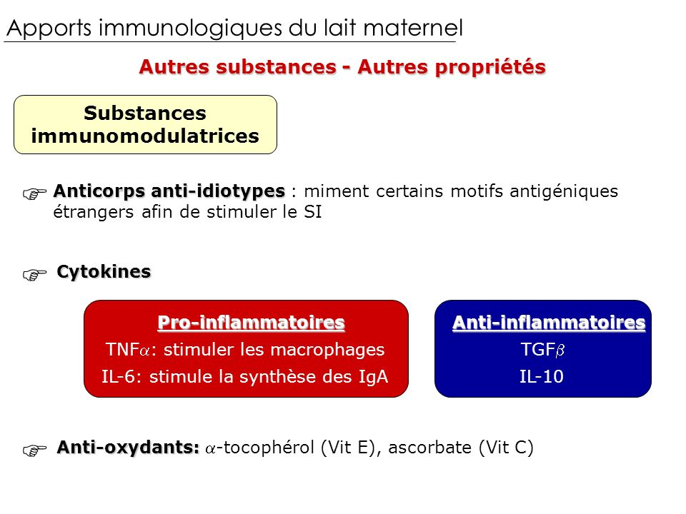 Substances immunomodulatrices