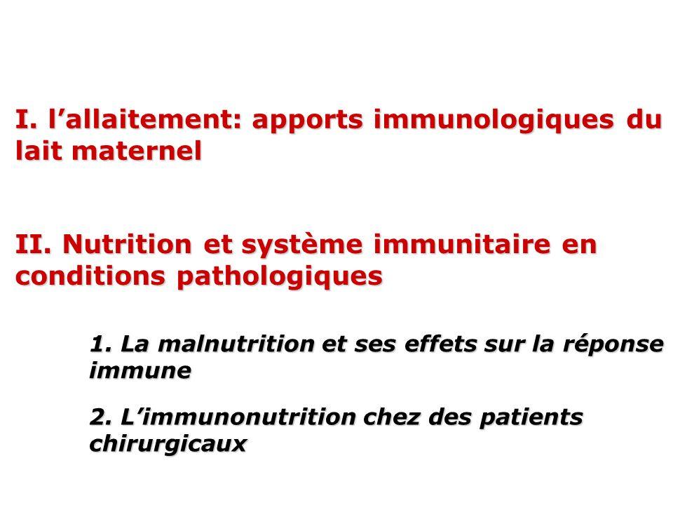I. l'allaitement: apports immunologiques du lait maternel