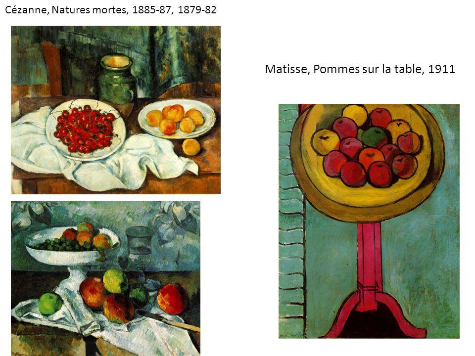 Matisse, Pommes sur la table, 1911
