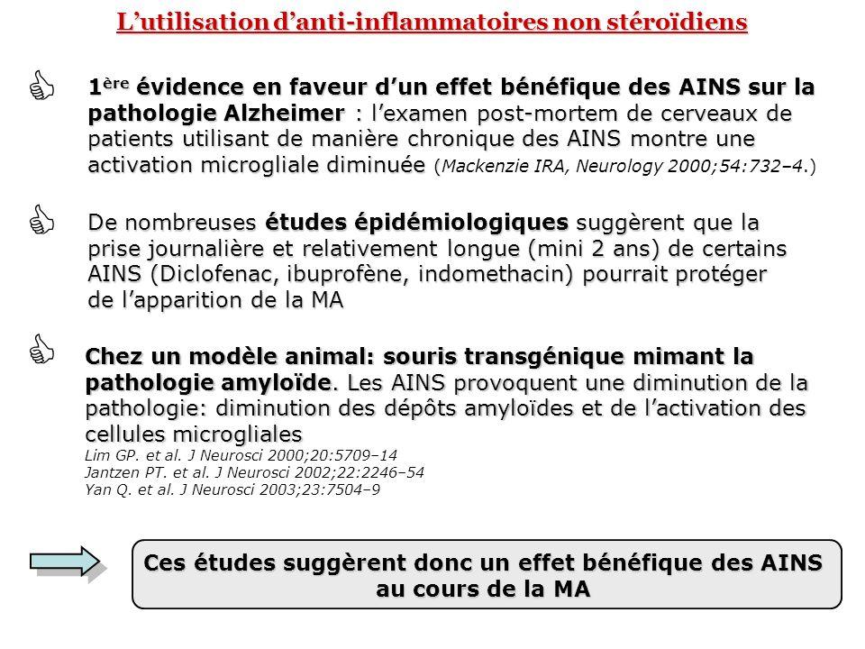 L'utilisation d'anti-inflammatoires non stéroïdiens