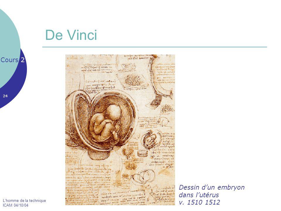 De Vinci Cours 2 Dessin d'un embryon dans l'utérus v. 1510 1512