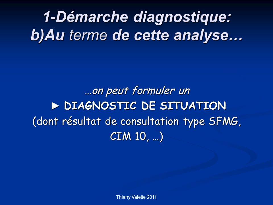 1-Démarche diagnostique: b)Au terme de cette analyse…