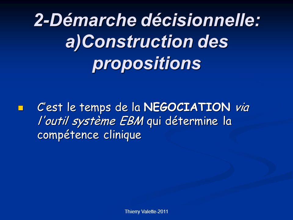 2-Démarche décisionnelle: a)Construction des propositions