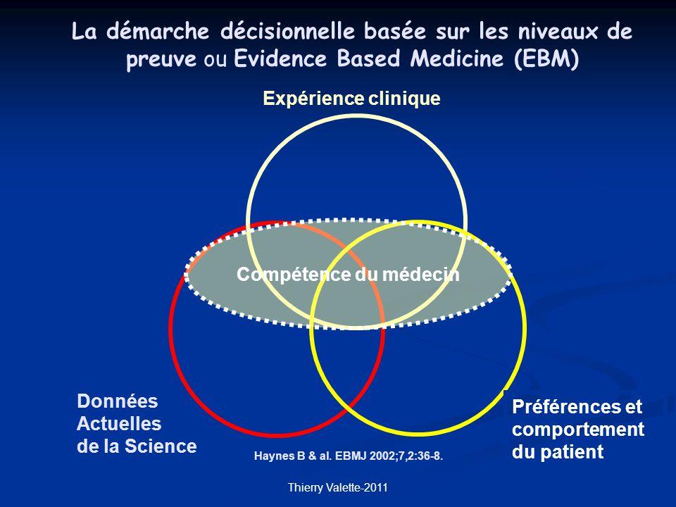 La démarche décisionnelle basée sur les niveaux de preuve ou Evidence Based Medicine (EBM)
