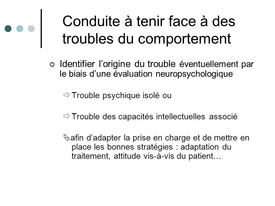Conduite à tenir face à des troubles du comportement
