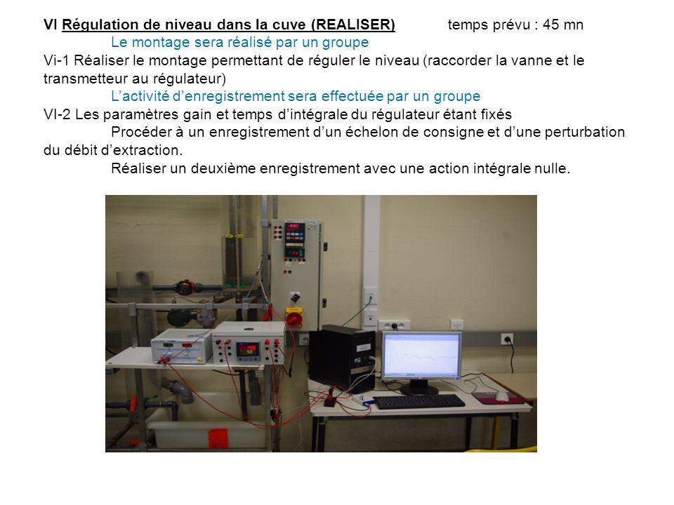 VI Régulation de niveau dans la cuve (REALISER) temps prévu : 45 mn