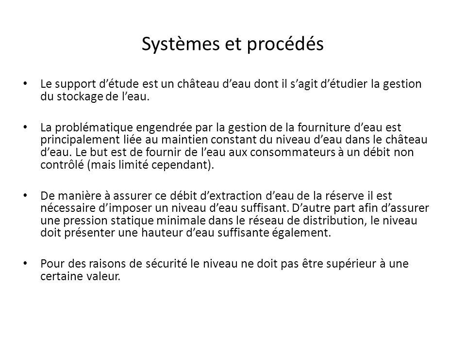 Systèmes et procédés Le support d'étude est un château d'eau dont il s'agit d'étudier la gestion du stockage de l'eau.