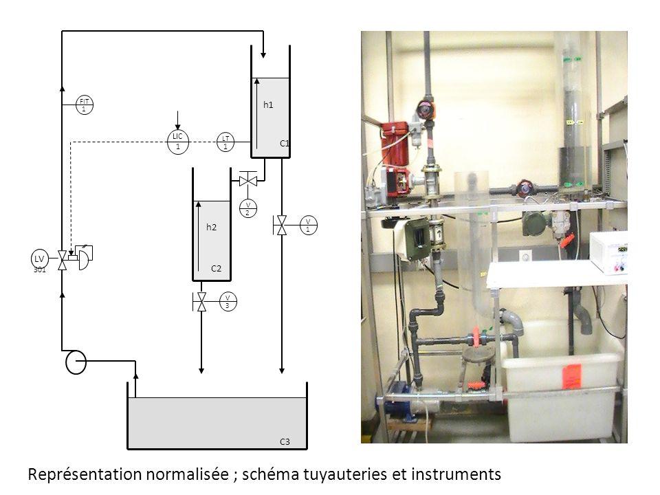 Représentation normalisée ; schéma tuyauteries et instruments