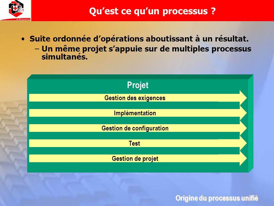 Qu'est ce qu'un processus