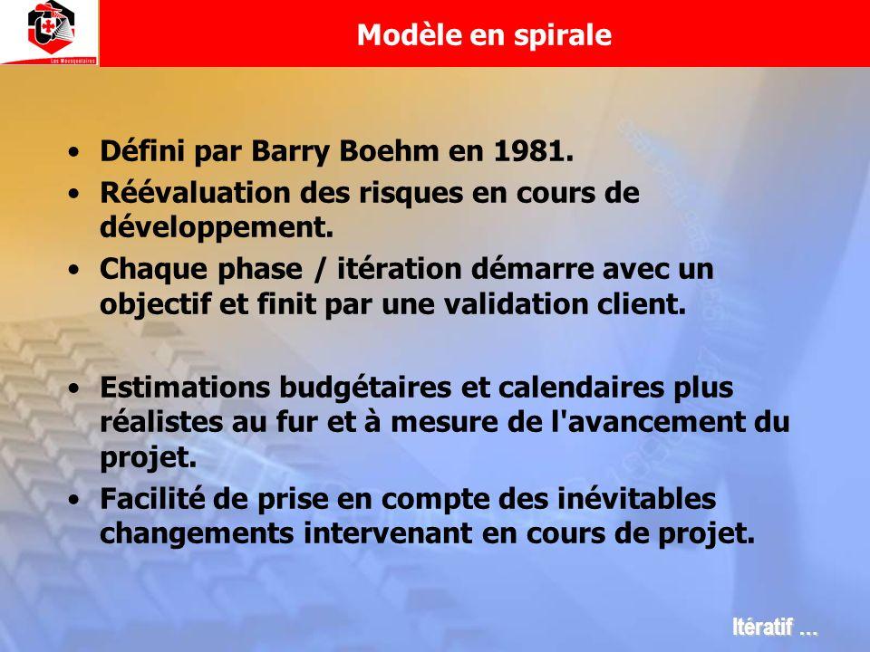 Défini par Barry Boehm en 1981.